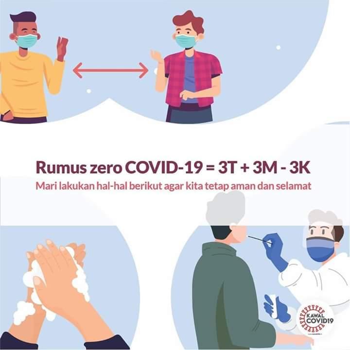 Insya Allah Pandemi Covid-19 Akan Berakhir!