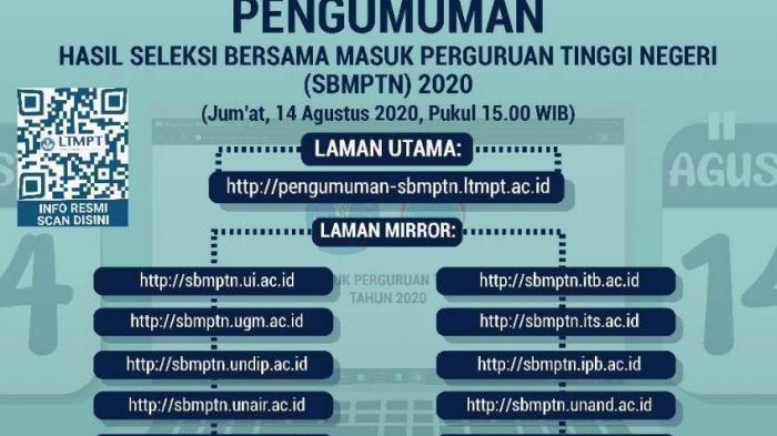 Selamat! Peserta Didik SMAIT Raudhatul Jannah Cilegon Lolos SBMPTN 2020