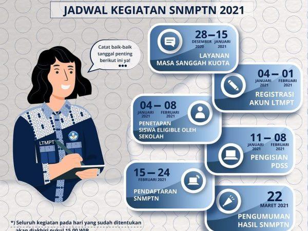 Informasi SNMPTN Tahun 2021